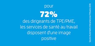 Enquête Harris Interactive pour Présanse : quelle perception les dirigeants de TPE/PME ont-ils de la santé au travail ?